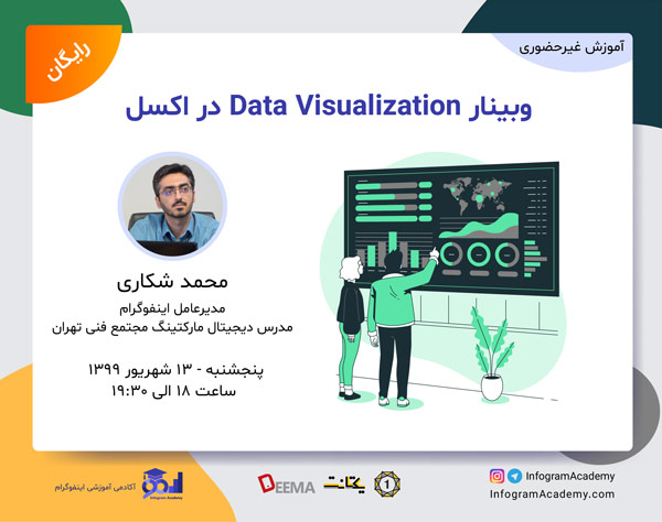 وبینار Data Visualization در اکسل