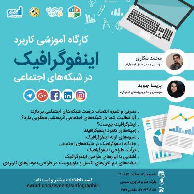 کارگاه کاربرد اینفوگرافیک در شبکههای اجتماعی (خرداد96)
