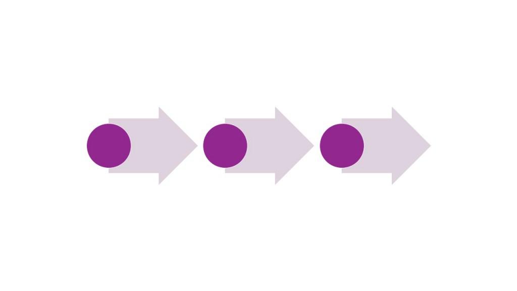 کاربرد نمودار تایملاین