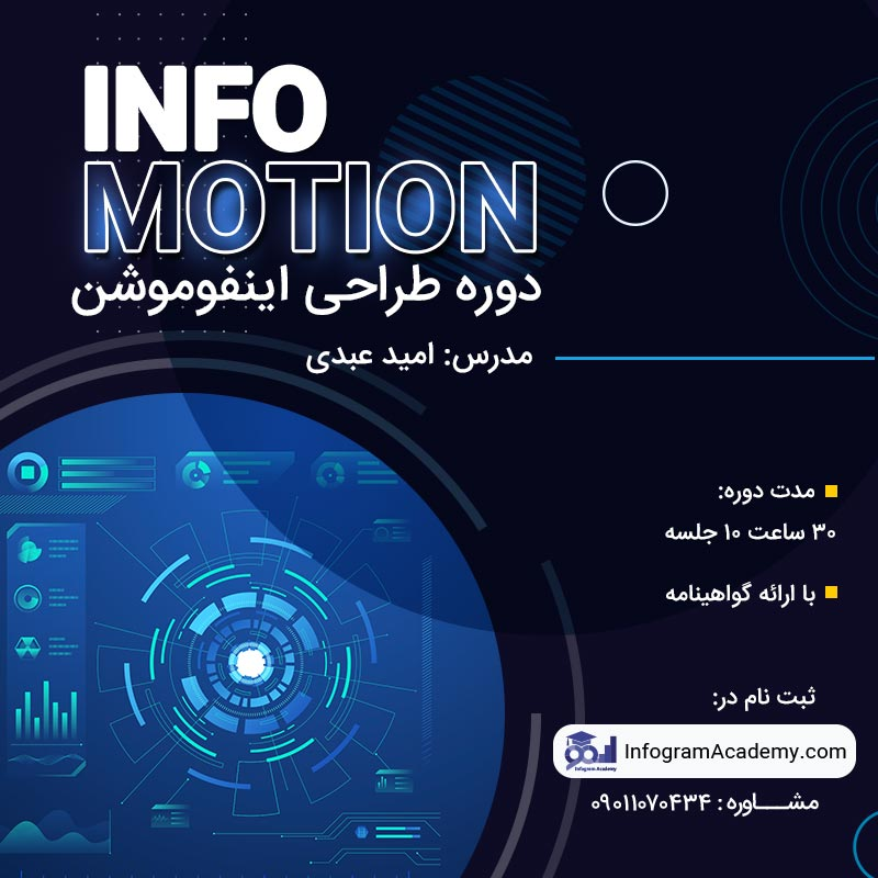 infomotion