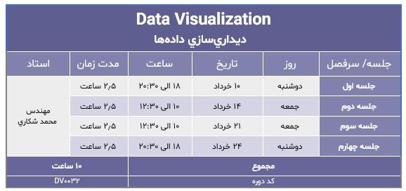 دوره دیداری سازی داده ها