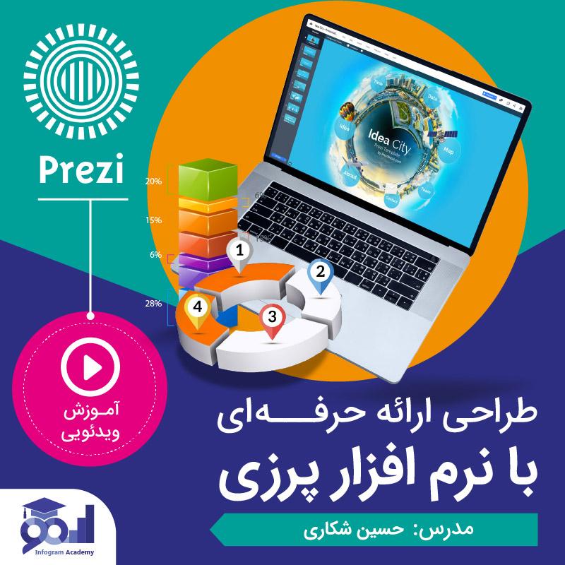 Prezi-Workshop