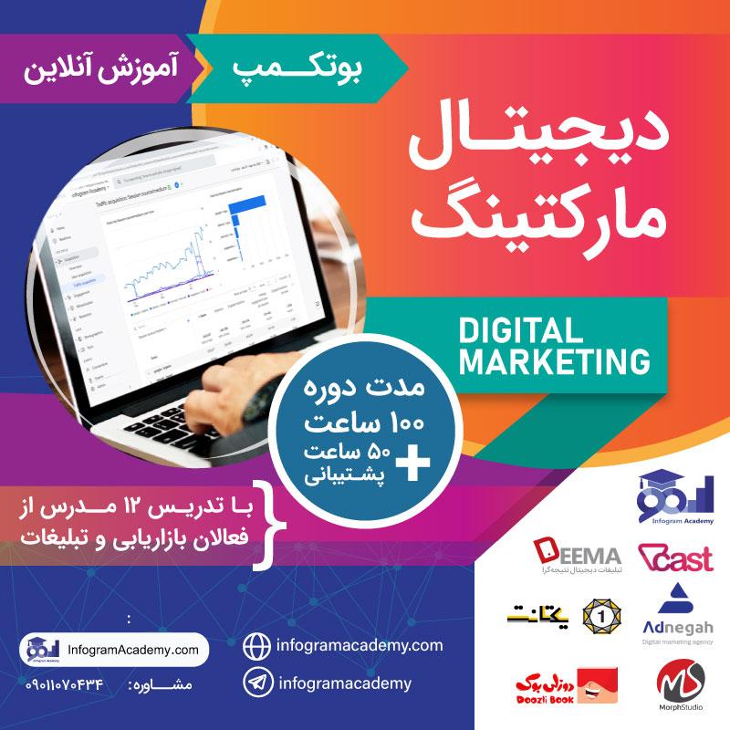 digital-marketing-bootcamp