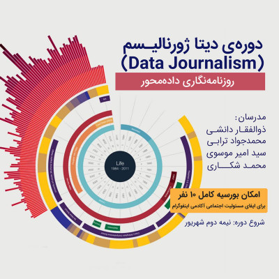 دوره آنلاین دیتا ژورنالیسم (روزنامهنگاری داده محور)